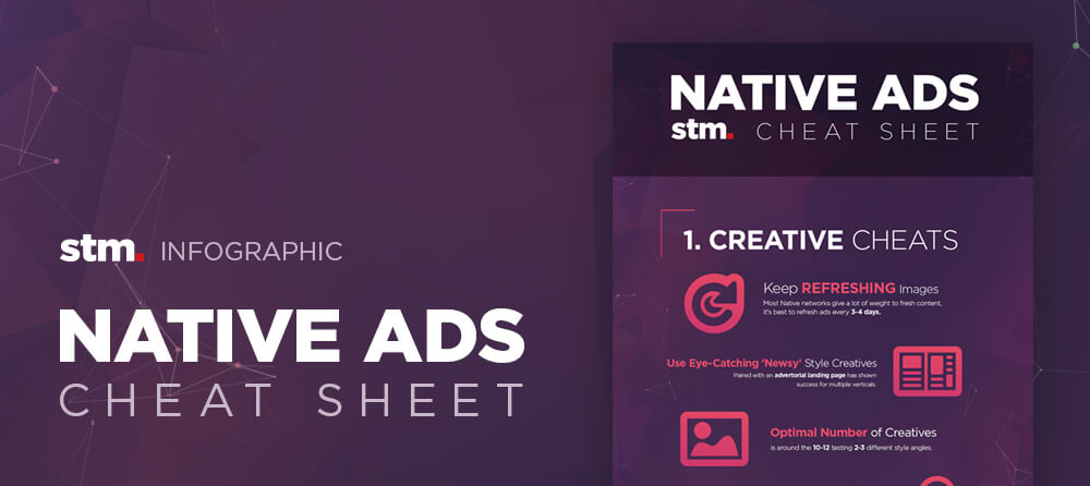 INFOGRAPHIC: Native Ads Cheat Sheet For Affiliates 2016